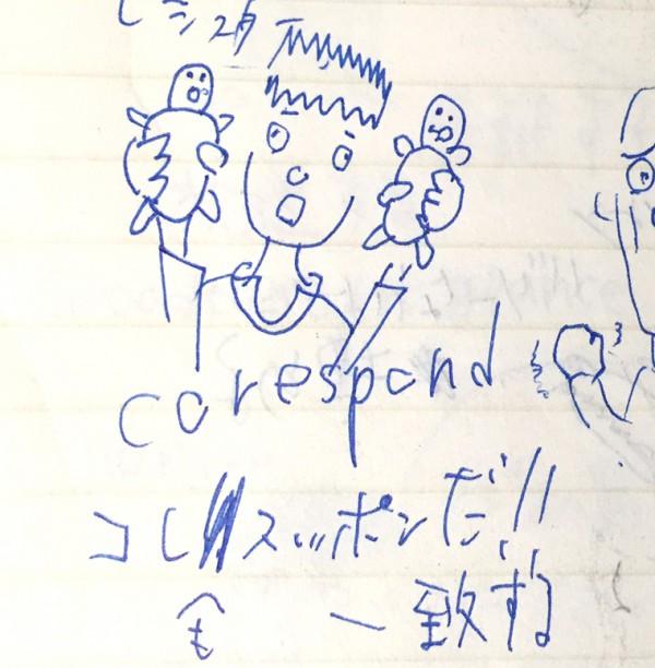 corespond